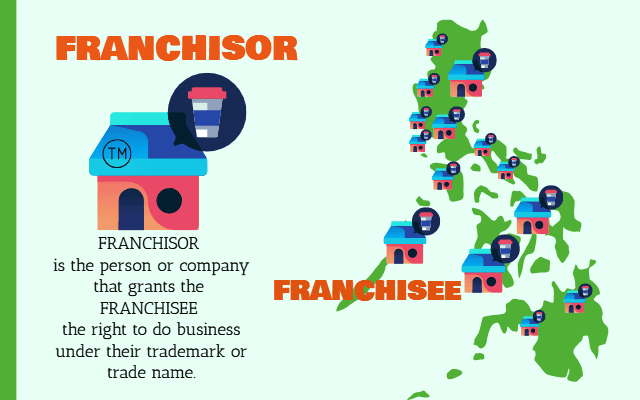 philippines franchise business, Best Philippines Franchise Business Opportunities (2019)