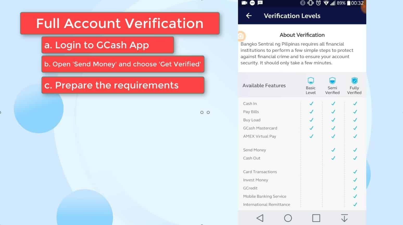 GCash Verify 21